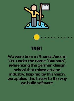 timeline 1991